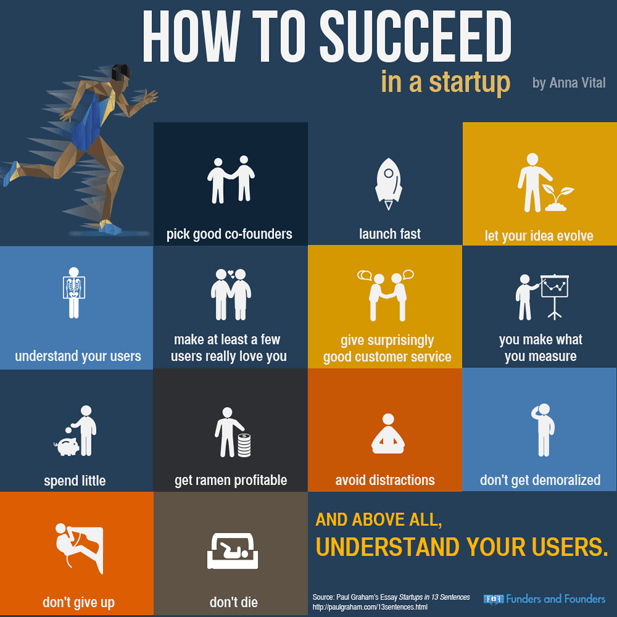 Startup Success Infographic